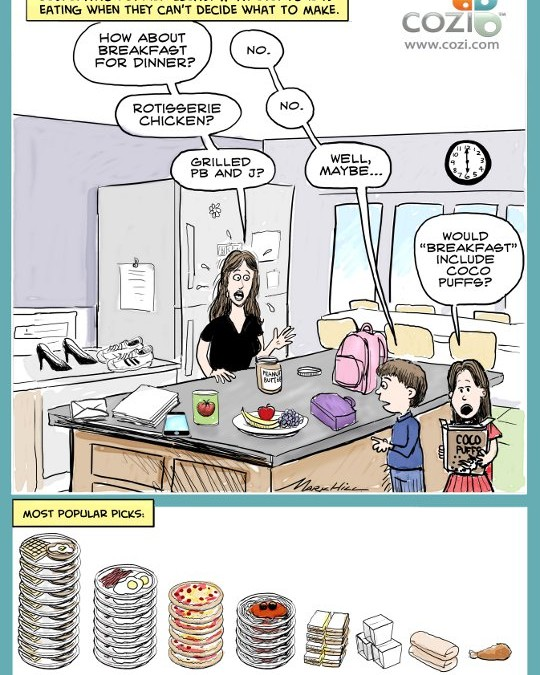 Desperation Dinners: What Families Make When There's No Plan for Dinner