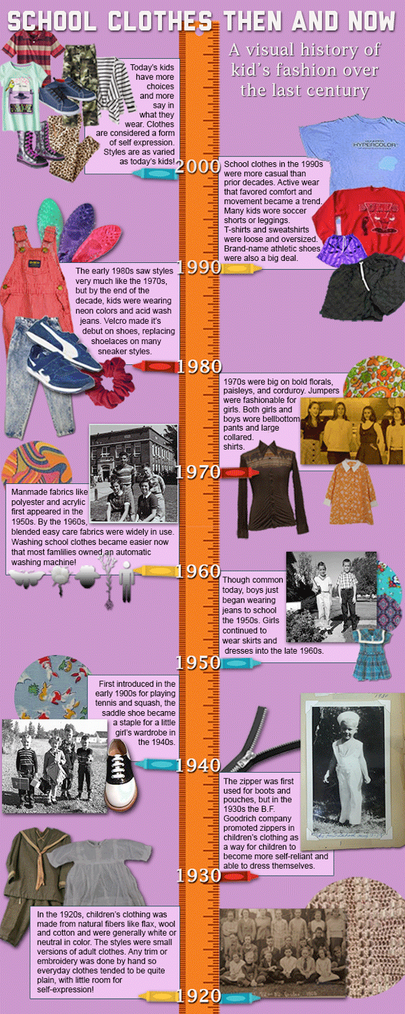 School Clothes Then and Now Infographic