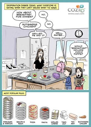 Cozi-Dinner infographic