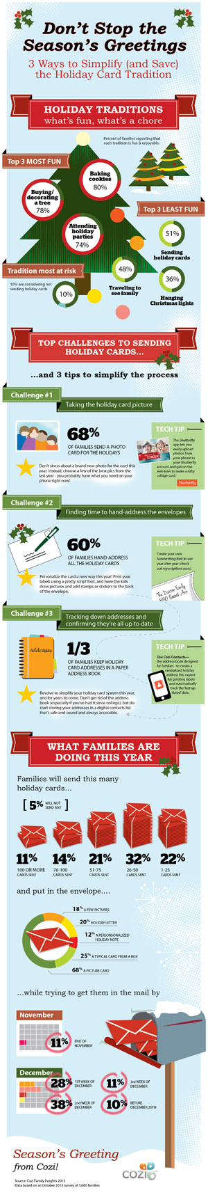 Holiday Card Infographic