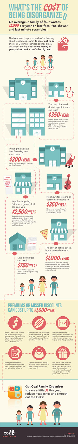 The High Cost of Disorganization Infographic