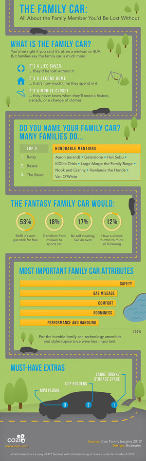 The Family Car Infographic